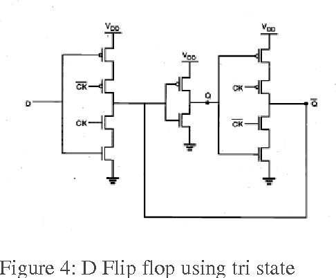 layout design of d flip flop for power and area reduction semantic