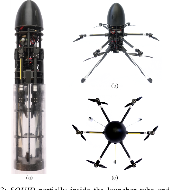 Figure 3 for Design and Autonomous Stabilization of a Ballistically Launched Multirotor