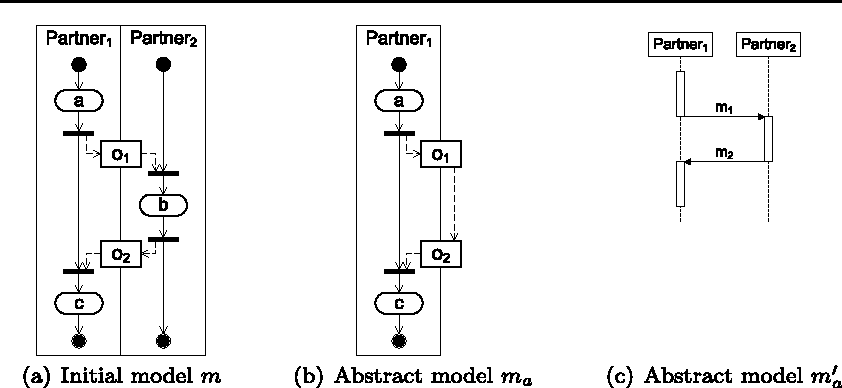Fig. 10 Illustration of the BPMA approach developed by Chiu et al. in [11]