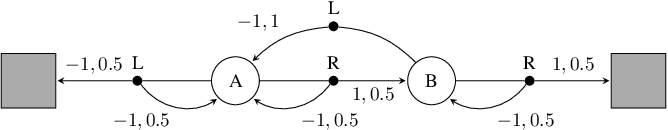 Figure 3 for Lookahead-Bounded Q-Learning