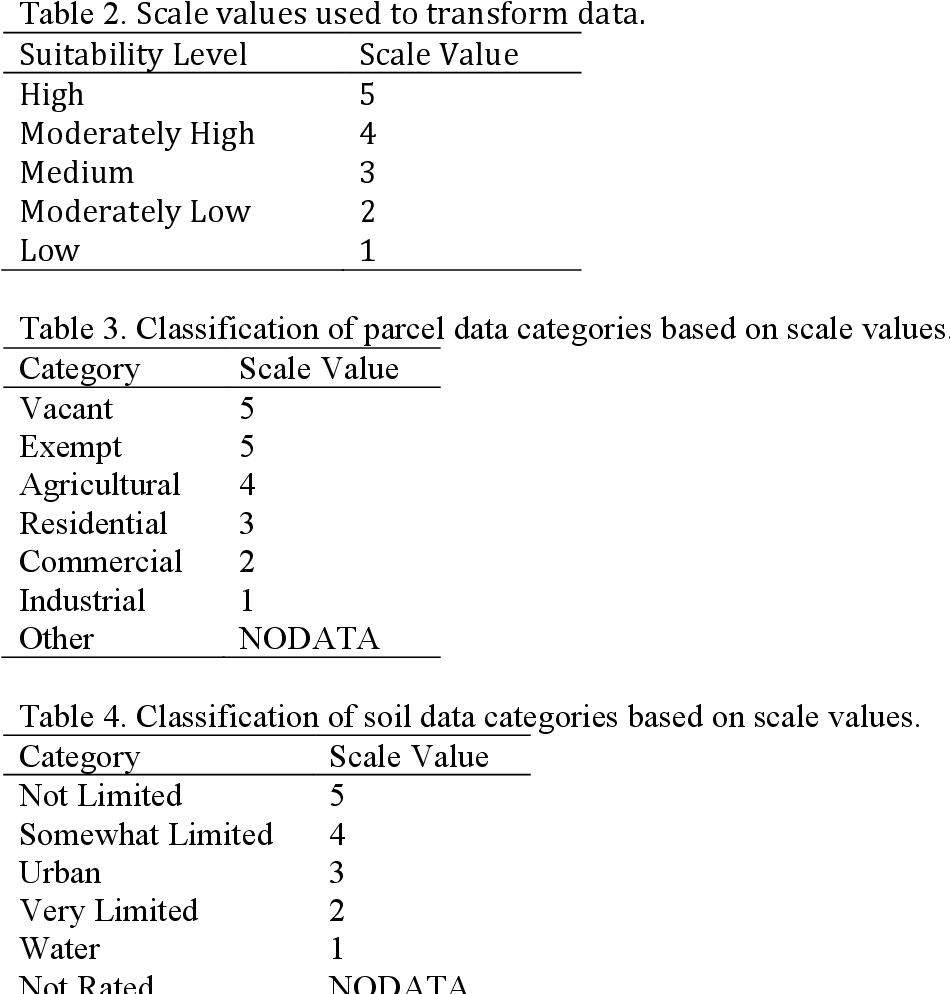 PDF] A Comparison of Alternative Route Alignments for the