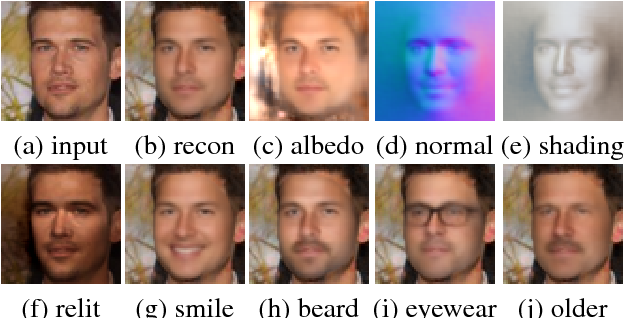 Figure 1 for Neural Face Editing with Intrinsic Image Disentangling