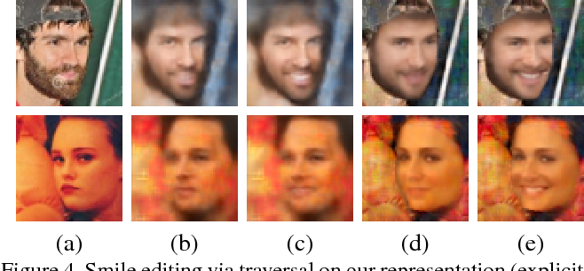 Figure 4 for Neural Face Editing with Intrinsic Image Disentangling