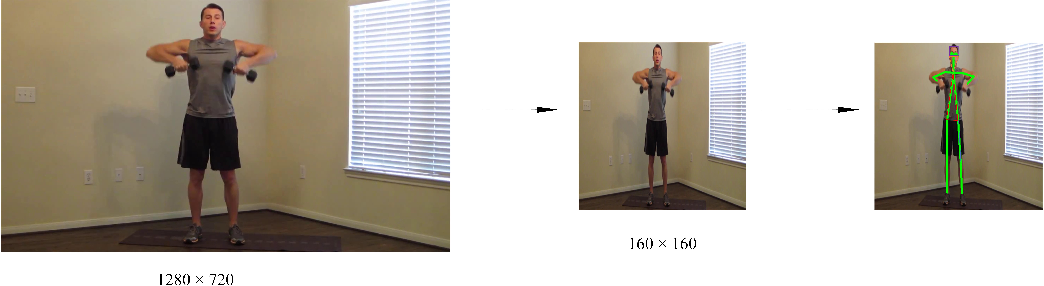 Figure 4 for I-ViSE: Interactive Video Surveillance as an Edge Service using Unsupervised Feature Queries