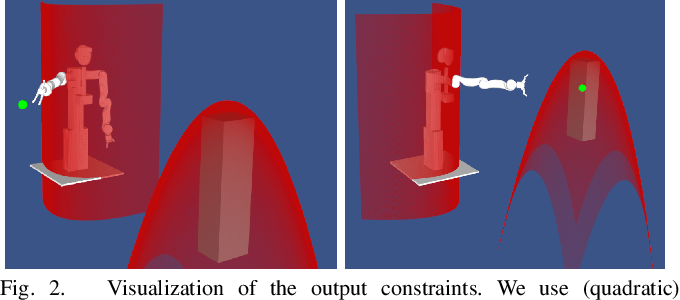 Figure 2 for Safe and Fast Tracking Control on a Robot Manipulator: Robust MPC and Neural Network Control