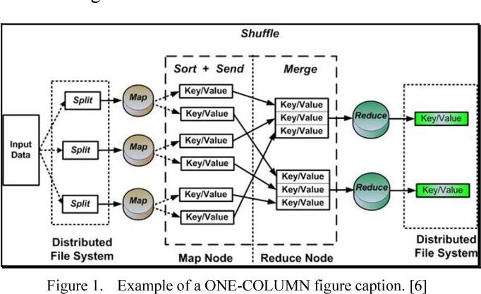 Figure 1 from Categorising the  mu domain using map-reduce
