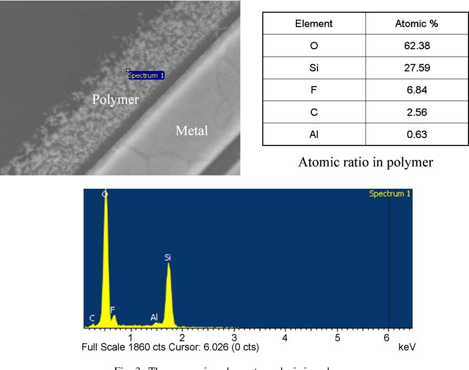 A 5 8-GHz VCO with CMOS-compatible MEMS inductors - Semantic Scholar