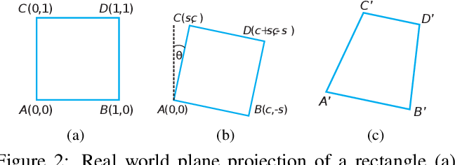 Figure 3 for A New Technique of Camera Calibration: A Geometric Approach Based on Principal Lines