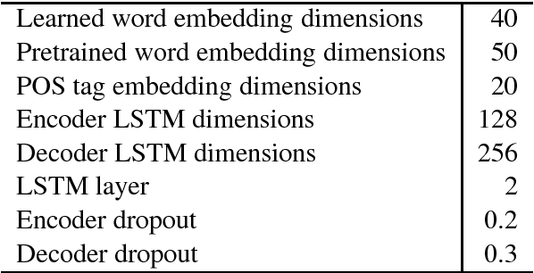 Figure 1 for A Generative Parser with a Discriminative Recognition Algorithm