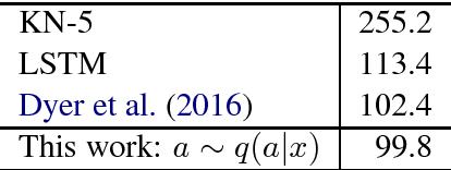 Figure 3 for A Generative Parser with a Discriminative Recognition Algorithm