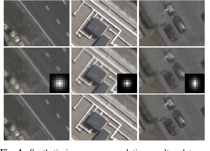 Figure 4 for Super-Resolving Commercial Satellite Imagery Using Realistic Training Data