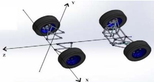 Design of Suspension System for Formula Student Race Car