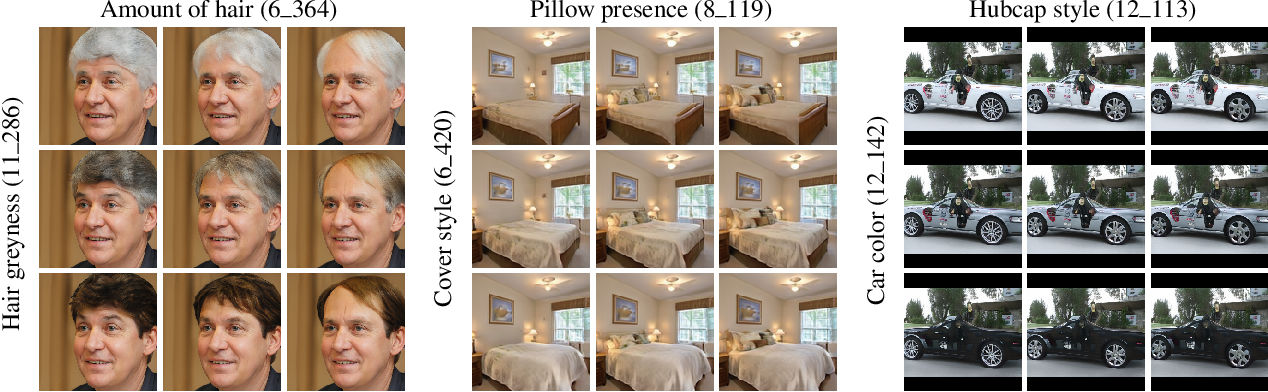Figure 1 for StyleSpace Analysis: Disentangled Controls for StyleGAN Image Generation