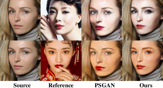 Figure 1 for SOGAN: 3D-Aware Shadow and Occlusion Robust GAN for Makeup Transfer