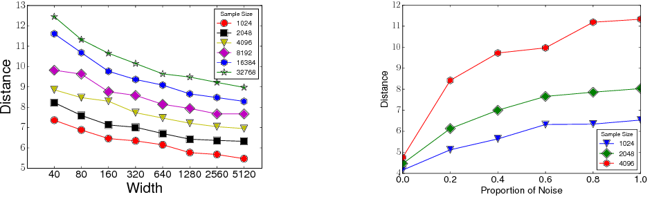 Figure 1 for Generalization in Deep Networks: The Role of Distance from Initialization