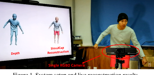 Figure 1 for SimulCap : Single-View Human Performance Capture with Cloth Simulation