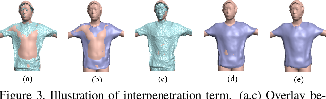 Figure 3 for SimulCap : Single-View Human Performance Capture with Cloth Simulation