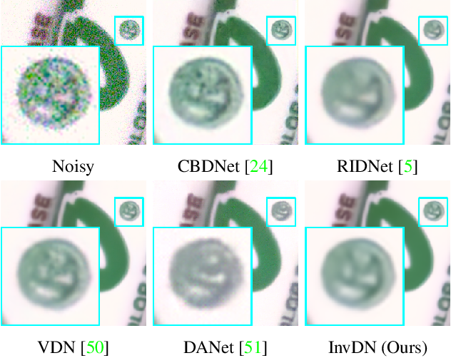 Figure 1 for Invertible Denoising Network: A Light Solution for Real Noise Removal
