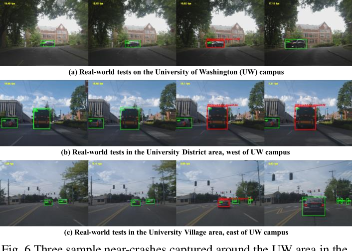 Figure 4 for IoT System for Real-Time Near-Crash Detection for Automated Vehicle Testing