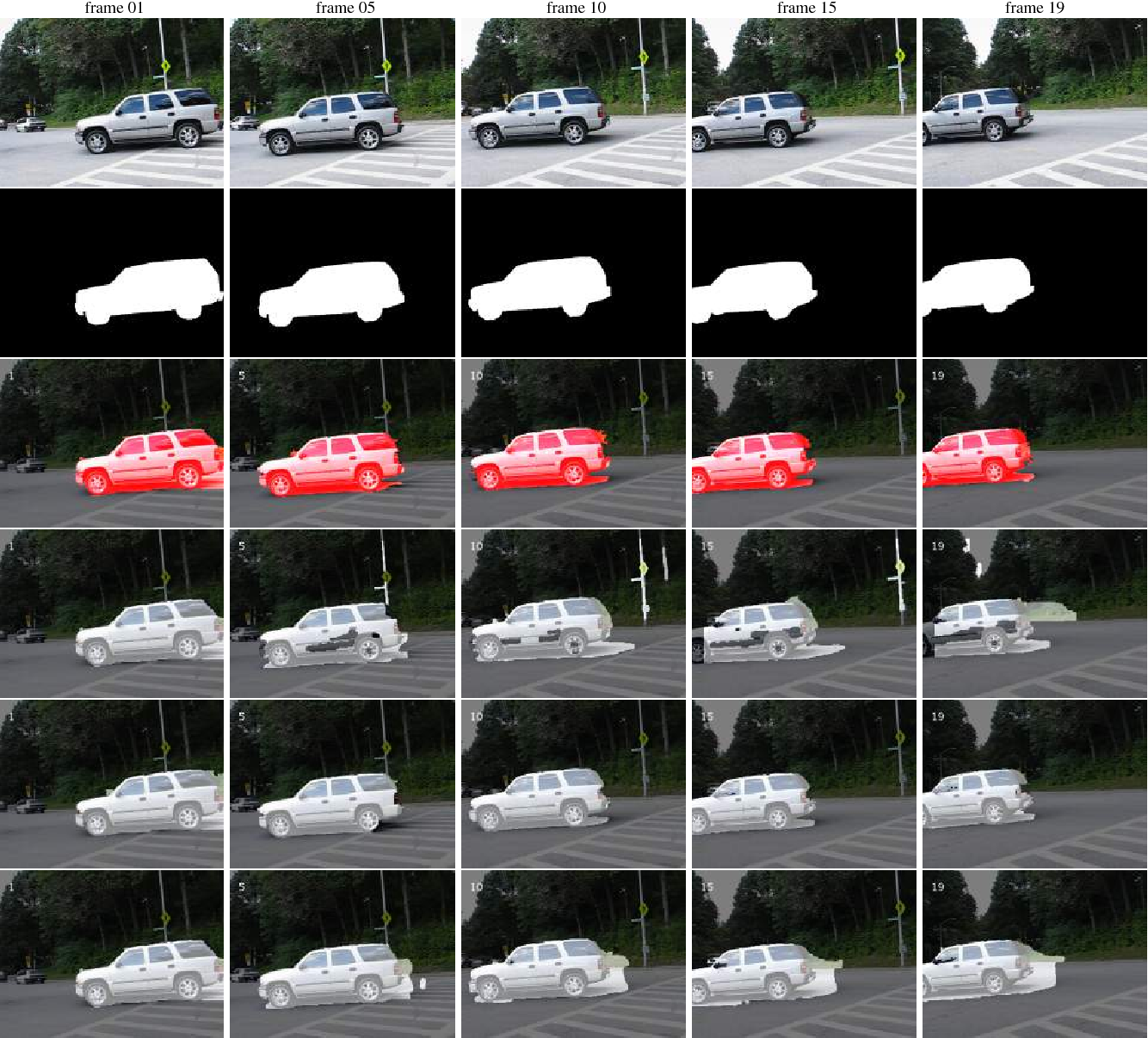 Figure 1 for A Multilayer-Based Framework for Online Background Subtraction with Freely Moving Cameras