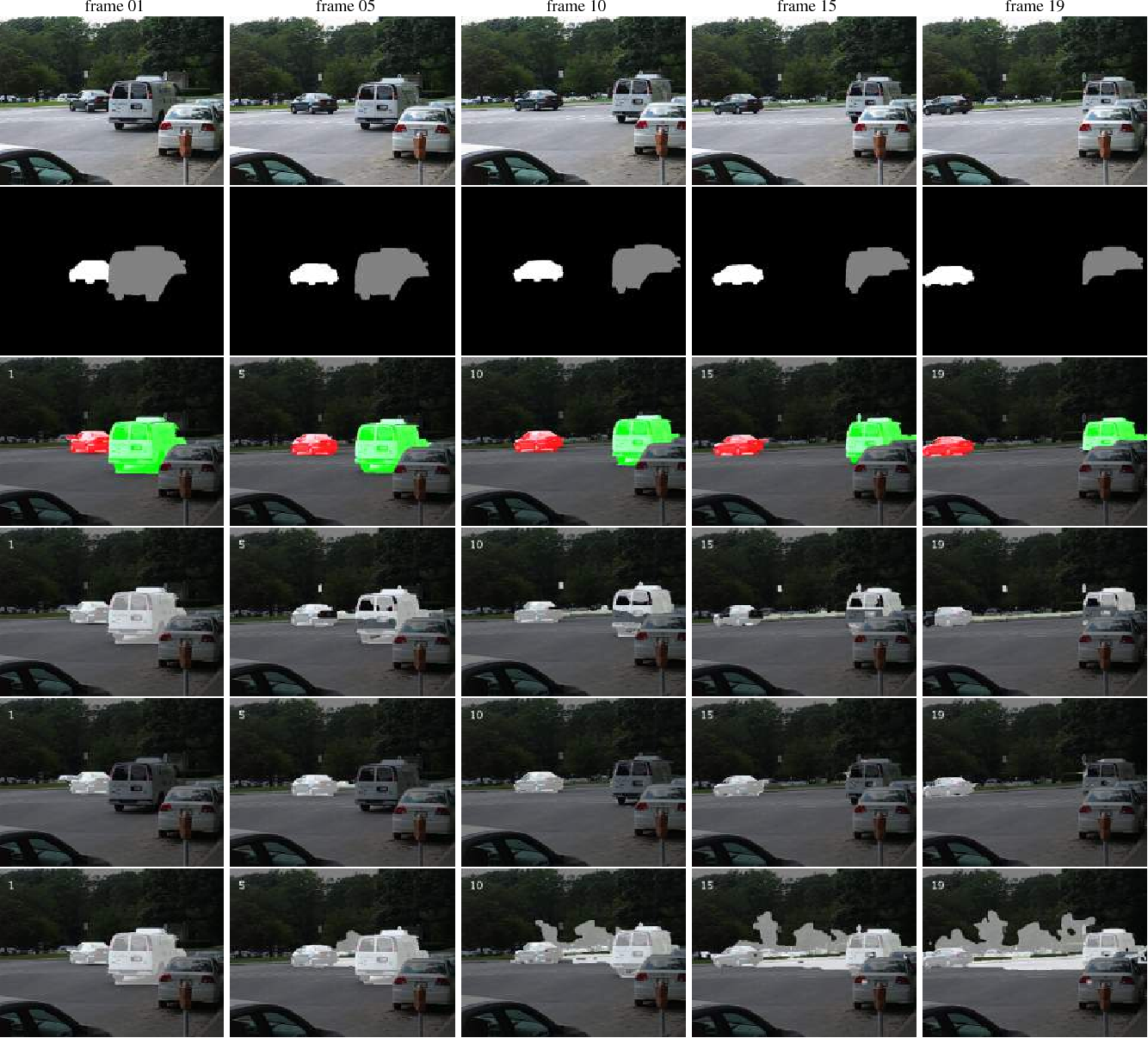 Figure 2 for A Multilayer-Based Framework for Online Background Subtraction with Freely Moving Cameras