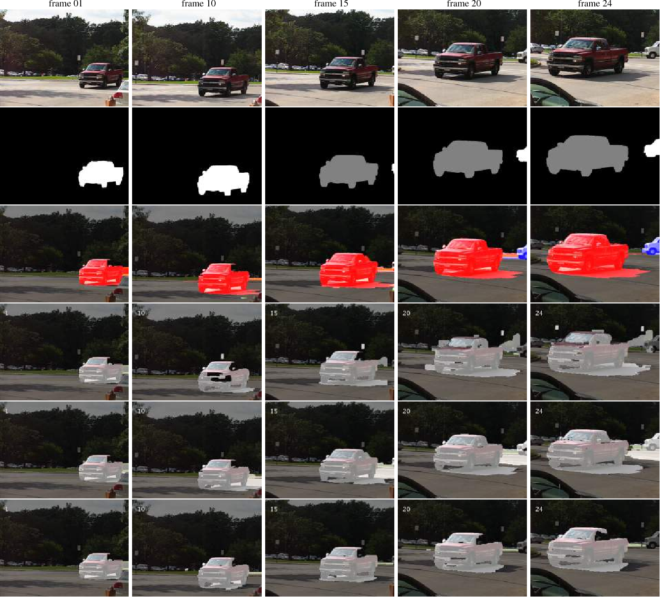 Figure 4 for A Multilayer-Based Framework for Online Background Subtraction with Freely Moving Cameras