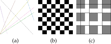 Figure 3 for Exploration of Input Patterns for Enhancing the Performance of Liquid State Machines