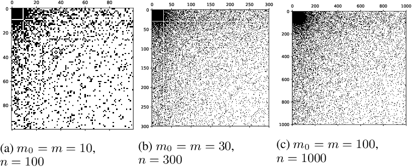 Figure 1 for Searching for Stage-wise Neural Graphs In the Limit
