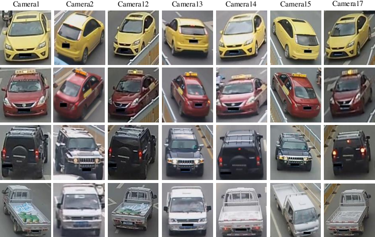 Figure 1 for Eliminating cross-camera bias for vehicle re-identification