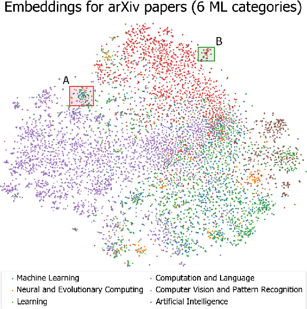 Figure 4 for GORC: A large contextual citation graph of academic papers