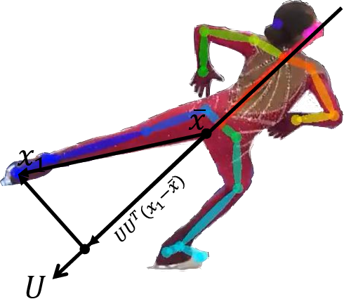 Figure 4 for FSD-10: A Dataset for Competitive Sports Content Analysis