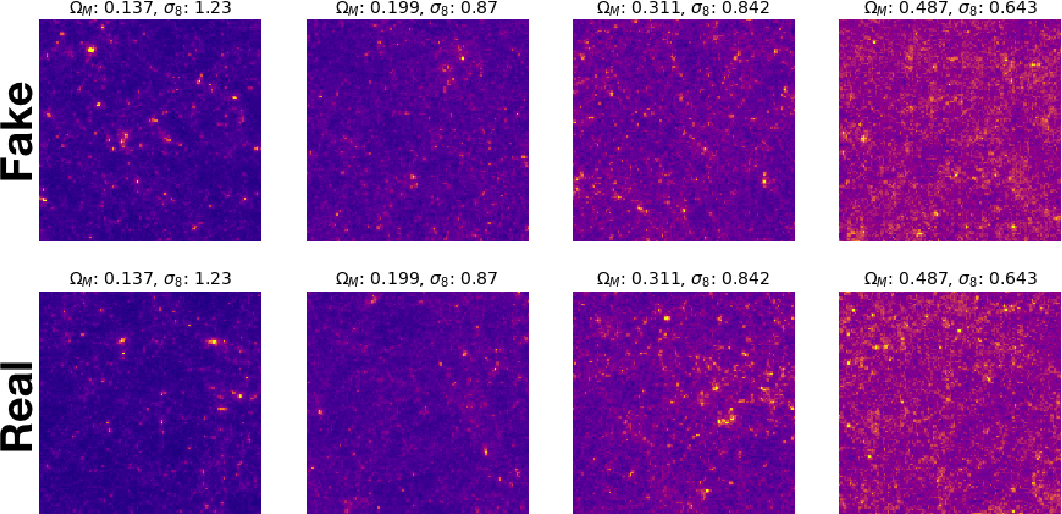 Figure 3 for Emulation of cosmological mass maps with conditional generative adversarial networks