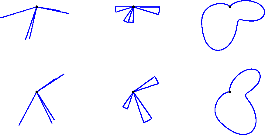 Figure 1 for Rotation Invariant Angular Descriptor Via A Bandlimited Gaussian-like Kernel