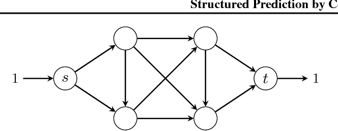 Figure 2 for Structured Prediction by Conditional Risk Minimization