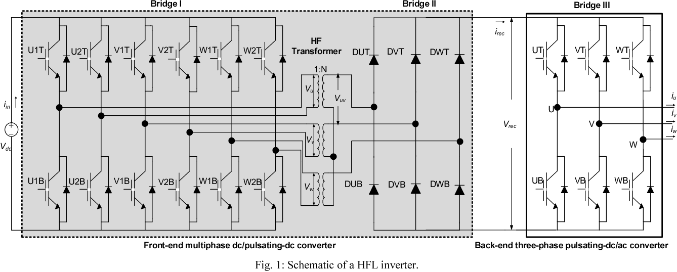 figure 1 from harmonics analysis for a high frequency link hfl rh semanticscholar org