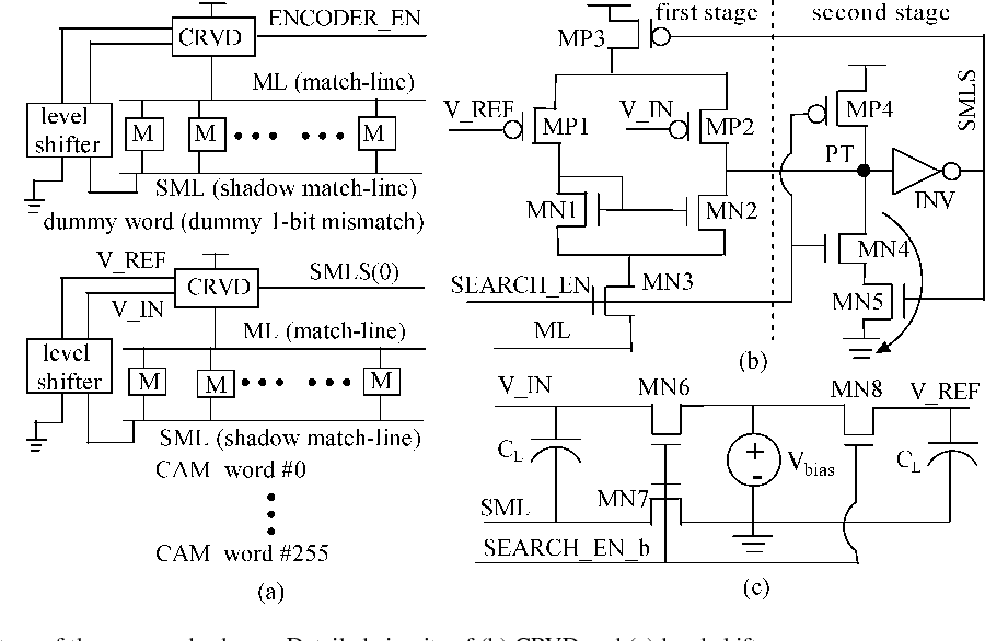 Fig. 1. (a) General architecture of the proposed scheme. Detailed circuits of (b) CRVD and (c) level shifter.