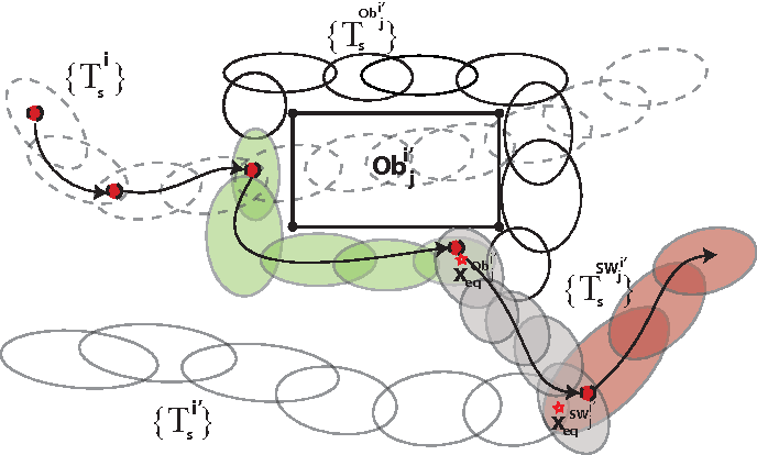online Dynamics of Data Envelopment Analysis: