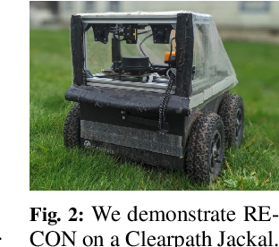 Figure 1 for RECON: Rapid Exploration for Open-World Navigation with Latent Goal Models
