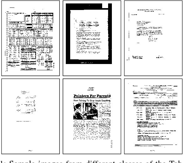 Figure 1 for Real-Time Document Image Classification using Deep CNN and Extreme Learning Machines