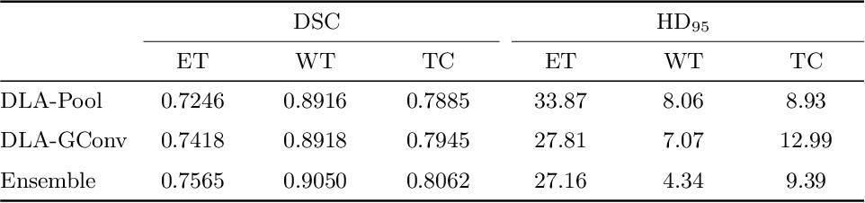 Figure 2 for Multi-stage Deep Layer Aggregation for Brain Tumor Segmentation