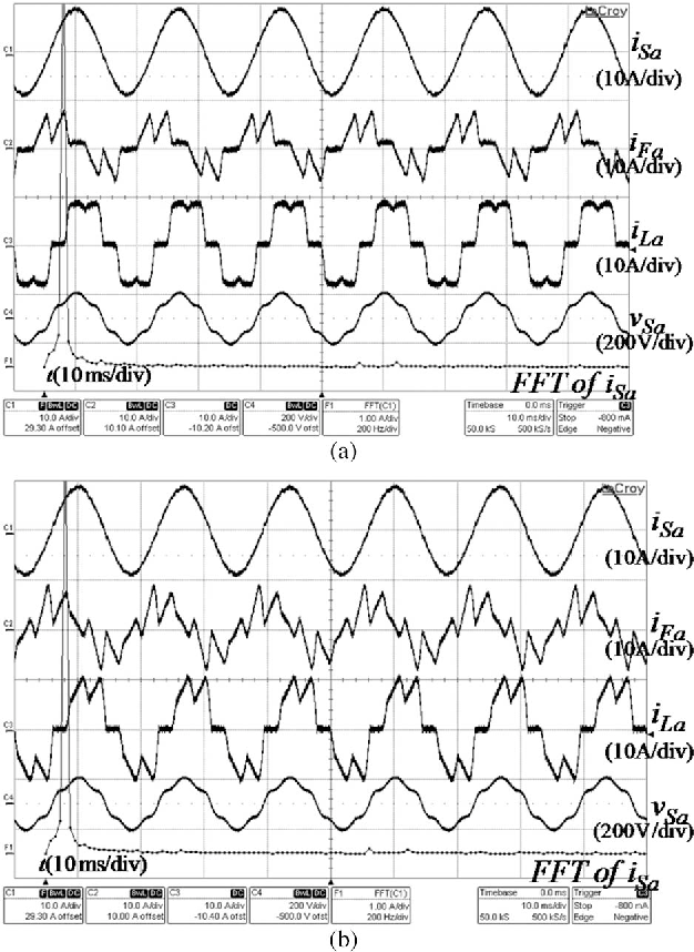 An Advanced Current Control Strategy For Three Phase Shunt Active