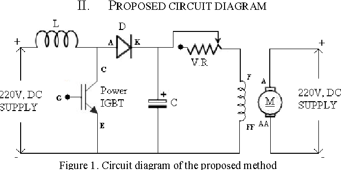 Figure 1 from Modern speed control of separately excited DC Motor by