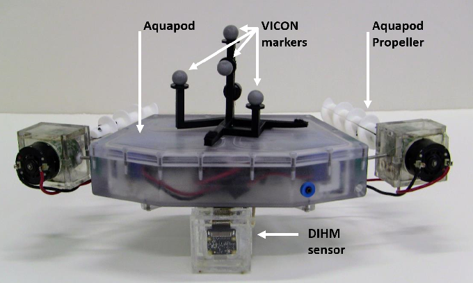 Figure 2 for Design and Experiments with a Robot-Driven Underwater Holographic Microscope for Low-Cost In Situ Particle Measurements