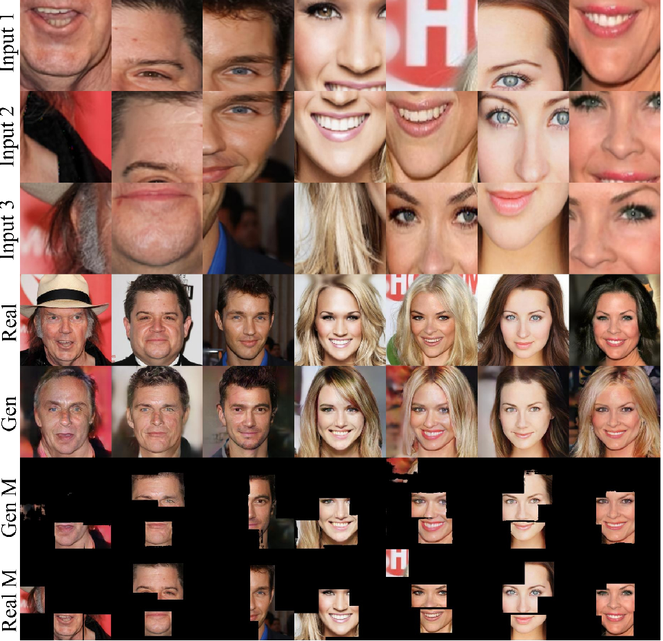 Figure 2 for Unsupervised Holistic Image Generation from Key Local Patches
