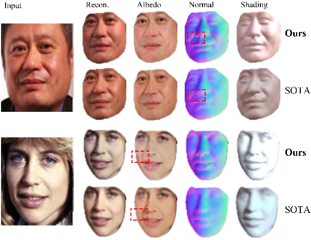 Figure 1 for Learning Inverse Rendering of Faces from Real-world Videos