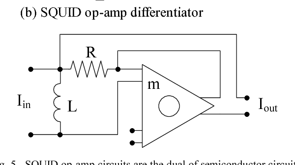 Figure 5 from SQUID operational amplifier - Semantic Scholar