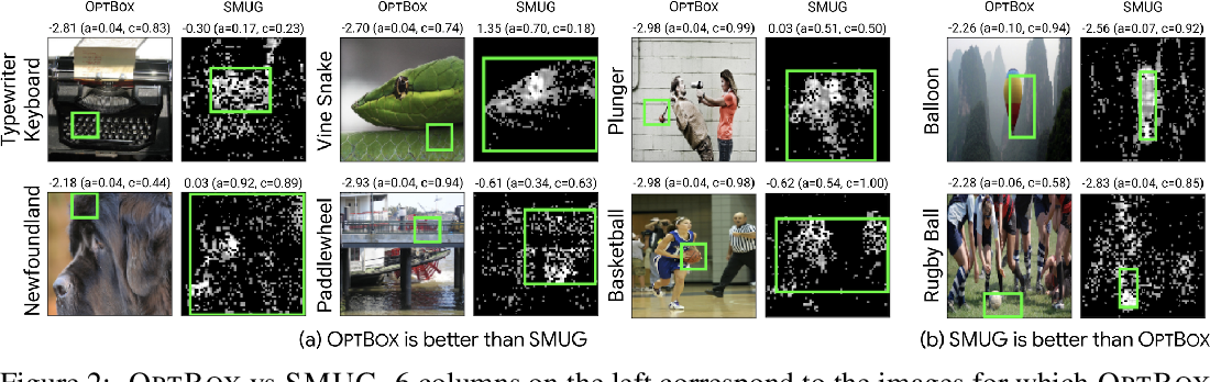 Figure 2 for Scaling Symbolic Methods using Gradients for Neural Model Explanation