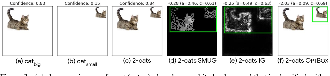 Figure 4 for Scaling Symbolic Methods using Gradients for Neural Model Explanation