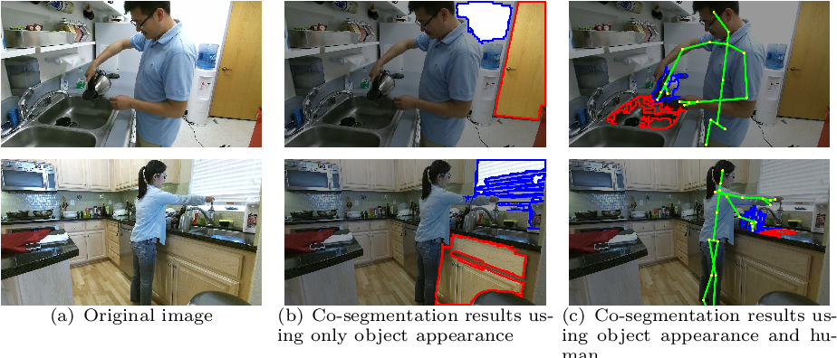 Figure 1 for Human Centred Object Co-Segmentation