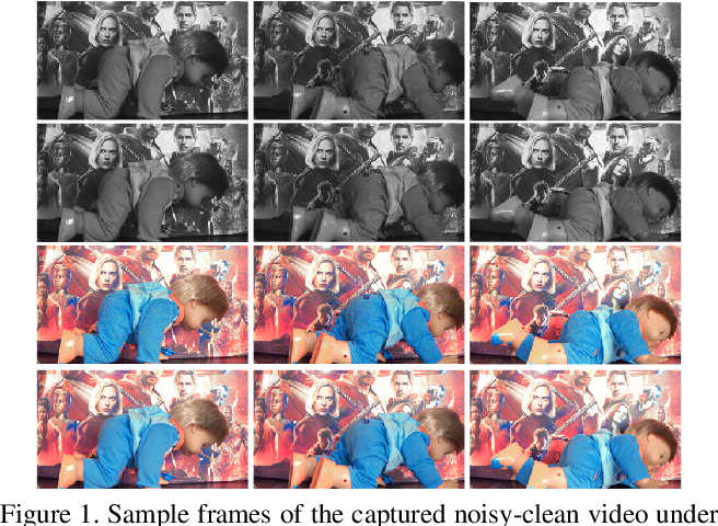 Figure 1 for Supervised Raw Video Denoising with a Benchmark Dataset on Dynamic Scenes